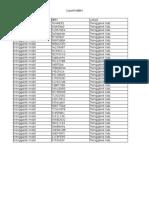 Data Pin BBM-trenggalek Mobil