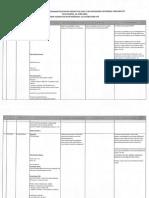Hasil Pembahasan DPM DIY 22 April 2015