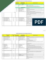 MatriksPenyempurnaanSPIIndonesia.pdf