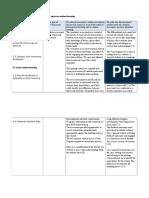 standard 5 annotation