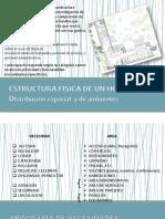 Estructura Funcional de Hotel