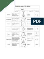 Cuadro de Areas y Volumenes