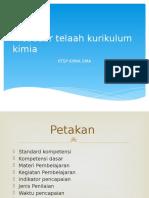 Prosedur Telaah Kurikulum Kimia KTSP SMA