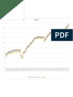 Calibration LOG Results