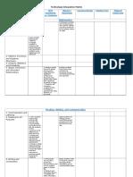 tech integration matrix-4
