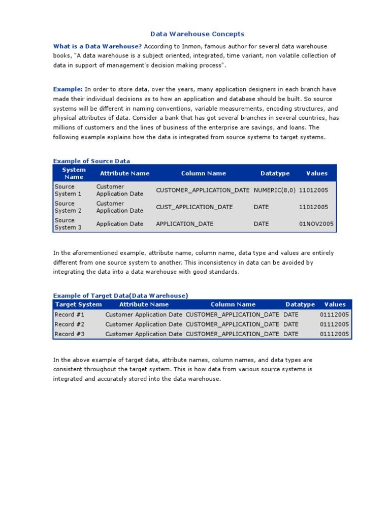 Data Warehouse Concepts PDF | Data Warehouse | Metadata