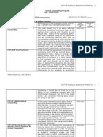 experience profile practicum 2013-2014