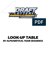 NHL Lottery 2016 Look Up Table Alpha by Team