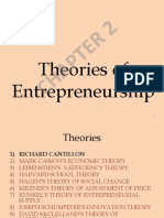 2.Theories of Entrepreneurship