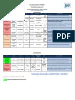 Planeación Semestral 2015-2 PROFOCAP