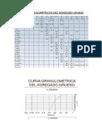 Granulometria Del a.g.