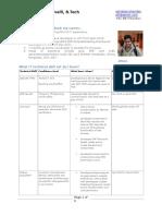 Sandeep Resume Updated