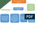 Patricia González Ramiez Importancia de Los Ambientes de Aprendizaje (1)