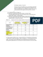 Cargas Impacto AISE Report 13
