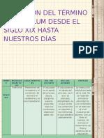 Evolución Del Término Currículum Desde El Siglo Xix