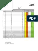 Program Smt 2015-2016