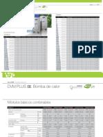 Cuadro Dvm Plus III