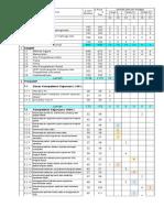 Struktur Kurikulum 2015-2016