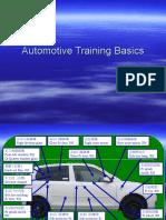 Car Parts Basics
