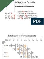 Ch6 Pipe Lining 2 Data Hazards