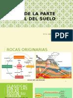 ORIGEN DE LA PARTE MINERAL DEL SUELO.pptx