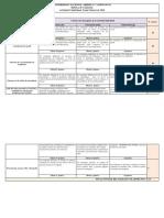 Rubrica de Evaluacion Actividad 3