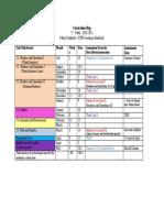5th Grade Mathematics Curriculum Map