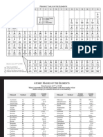 British Colombia Canada Chemistry Data Booklet