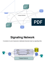 Transport Networks Signaling ISDN