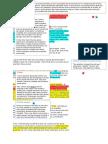 IB ENGLISH LANGUAGE AND LITERATURE (LANG&LIT.) Speech Comparison and Analysis