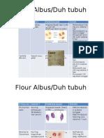 Flour Albus