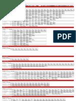 Splits-results for Fedo i Rogaine Ciudad de Villena on 30-Abr-2016