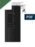 KIP Manuals and Firmware List June 2015 Starpr1nt