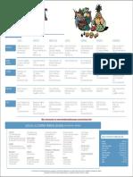 dieta-diabetes.pdf