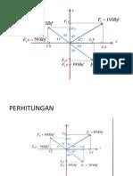 tugas proyeksi vektor Faperika UNRI MSP B 2016 Elma Damayanti 1504115493