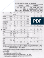 Browning Chart