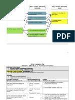 i-ready pop evaluation plan