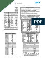 Abreviaturas y Comprobantes Autorizados Para Llenado de Contrato v 9.2