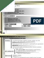 Tema 10. El Primer Franquisme (1939-1959)