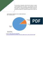 Analisis de Competencia PE