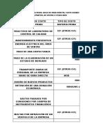 Ejemplo de Costos Fijos y Variables(luisarhuide)