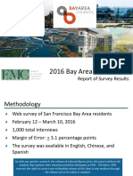 2016 Bay Area Council Survey Results