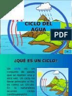 Ciclo Del Agua y Biogeoquimicos