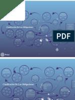 clasificacion de las obligaciones.pdf