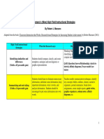 marzanohighyieldstrategies how it looks in the classroom