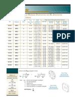 WAVEGUIDE Parameters