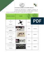 Estruct e Imag Hidrocarb (1)