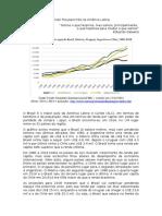 Brasil fica para trás na América Latina