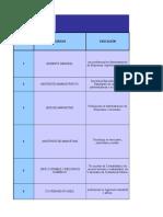 Matriz Perfiles Responsabilidades y Autoridad Final