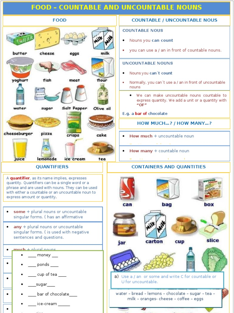 Food Countable Uncountable Noun Plural